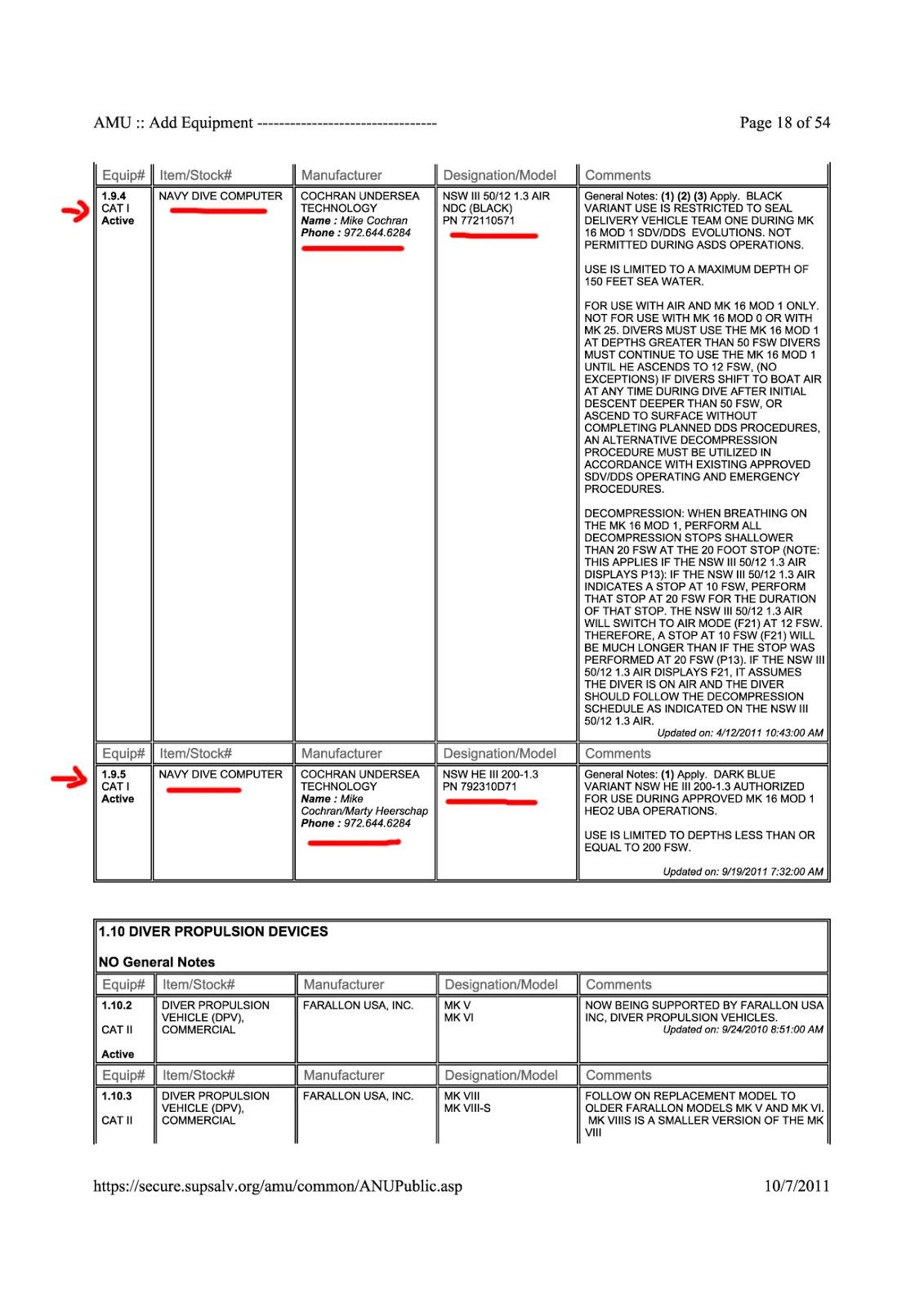 AMU List - Elenco prodotti NATO Stock